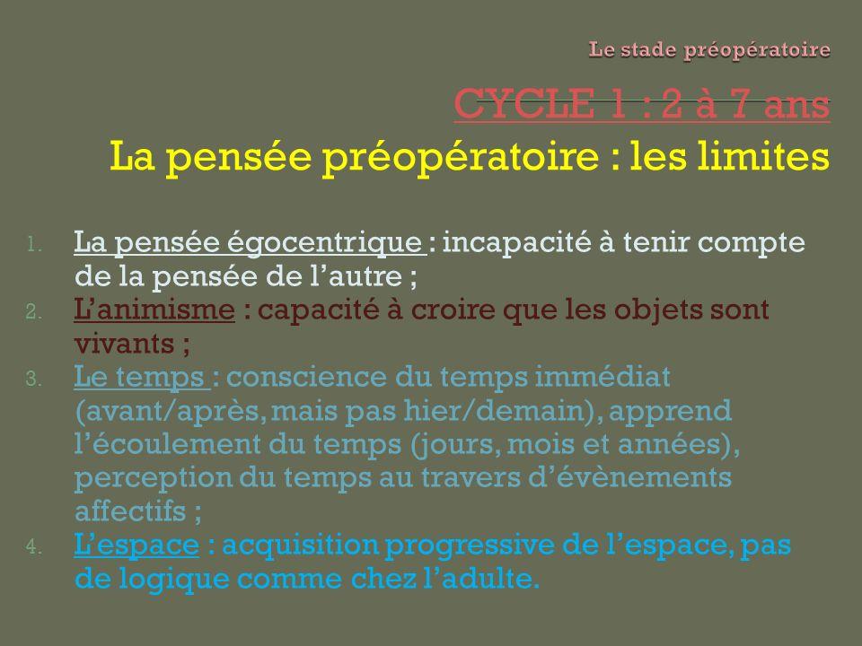 CYCLE 1 : 2 à 7 ans La pensée préopératoire : les limites 1. La pensée égocentrique : incapacité à tenir compte de la pensée de lautre ; 2. Lanimisme