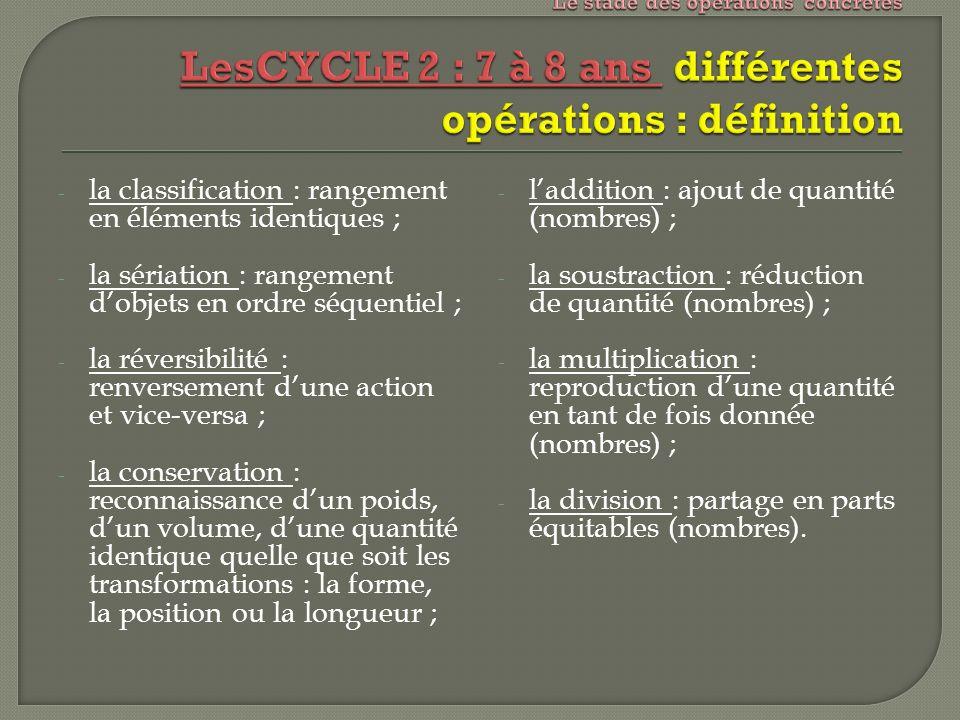 - la classification : rangement en éléments identiques ; - la sériation : rangement dobjets en ordre séquentiel ; - la réversibilité : renversement du