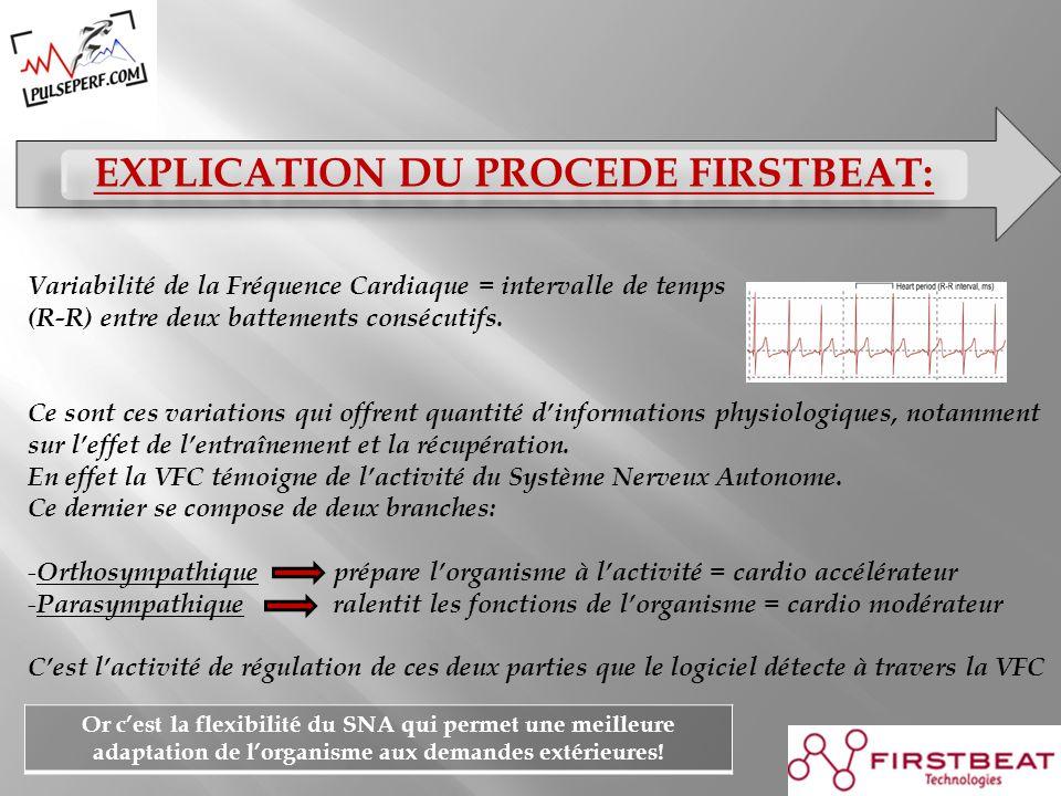 EXPLICATION DU PROCEDE FIRSTBEAT: Variabilité de la Fréquence Cardiaque = intervalle de temps (R-R) entre deux battements consécutifs.