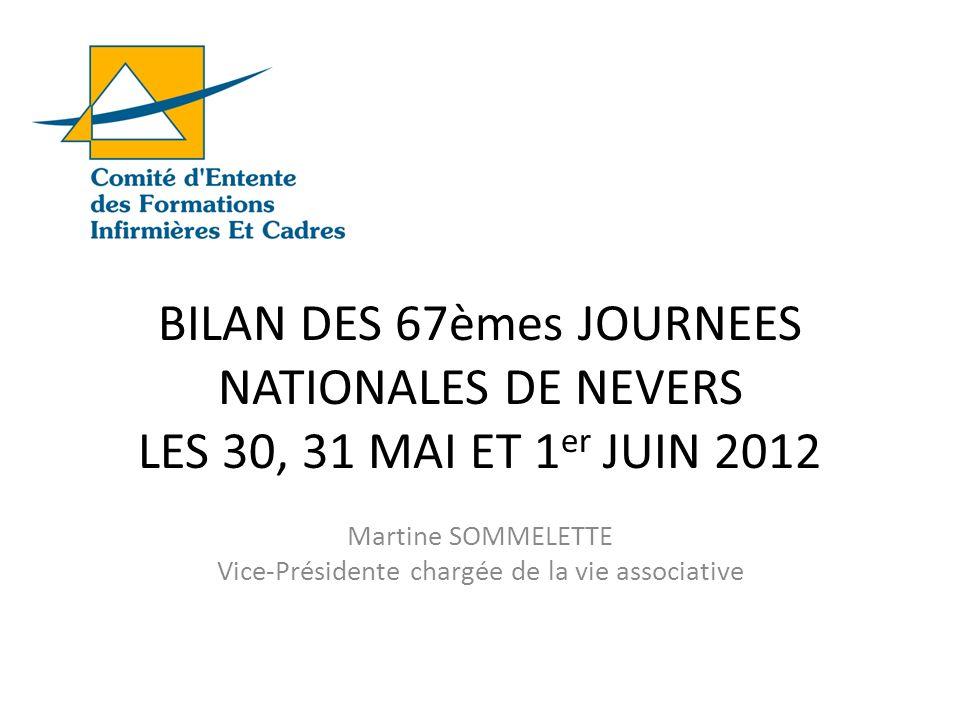 BILAN DES 67èmes JOURNEES NATIONALES DE NEVERS LES 30, 31 MAI ET 1 er JUIN 2012 Martine SOMMELETTE Vice-Présidente chargée de la vie associative