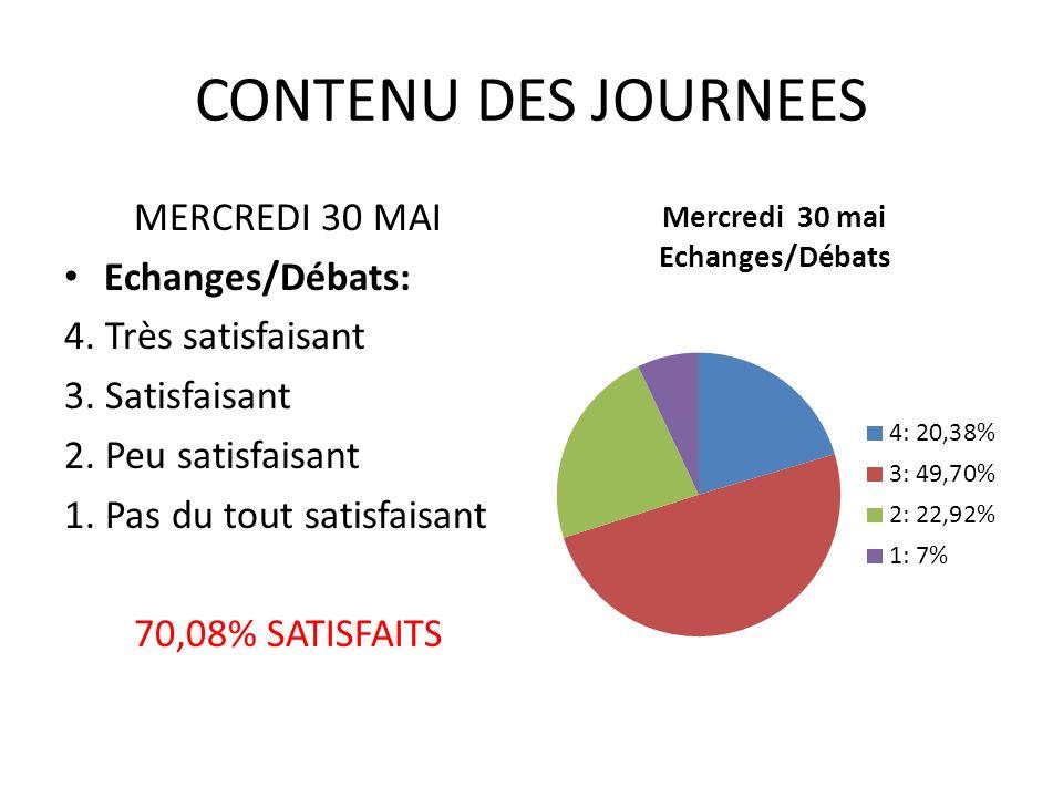 CONTENU DES JOURNEES MERCREDI 30 MAI Echanges/Débats: 4.