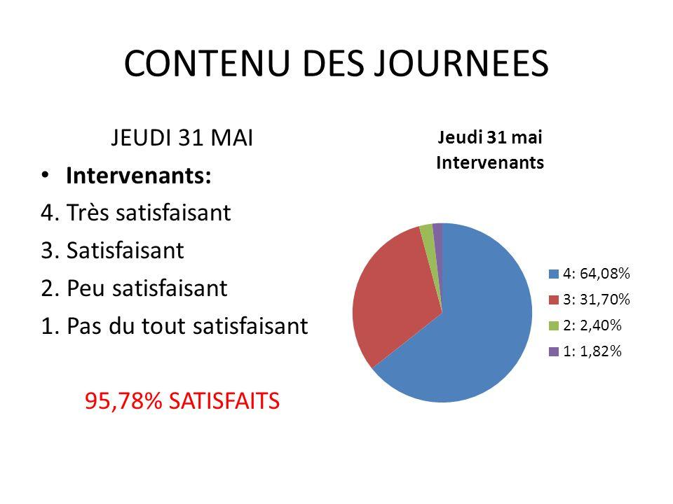 CONTENU DES JOURNEES JEUDI 31 MAI Intervenants: 4.