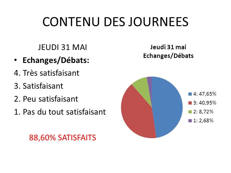 CONTENU DES JOURNEES JEUDI 31 MAI Echanges/Débats: 4.