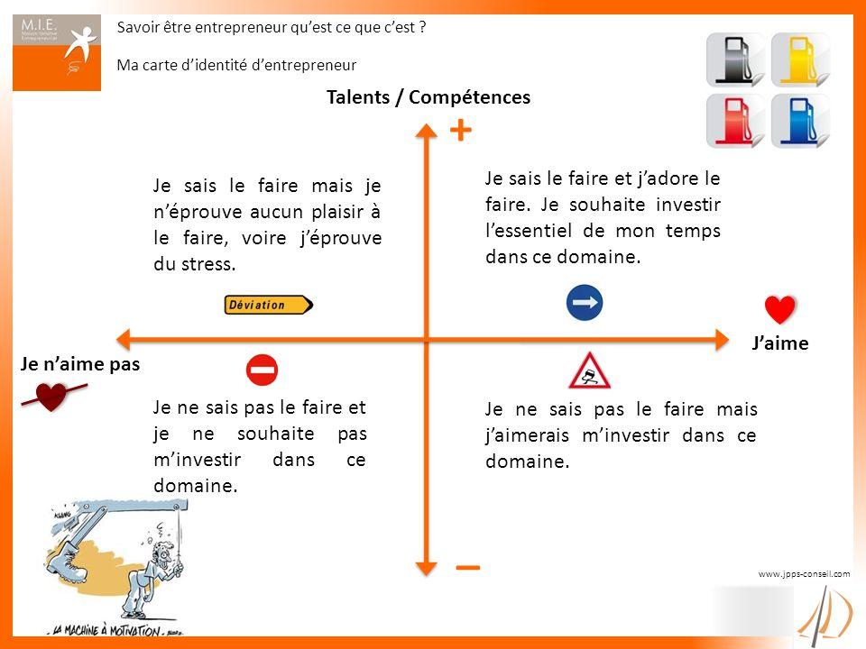 Savoir être entrepreneur quest ce que cest ? www.jpps-conseil.com Talents / Compétences Jaime Je naime pas + _ Je sais le faire et jadore le faire. Je