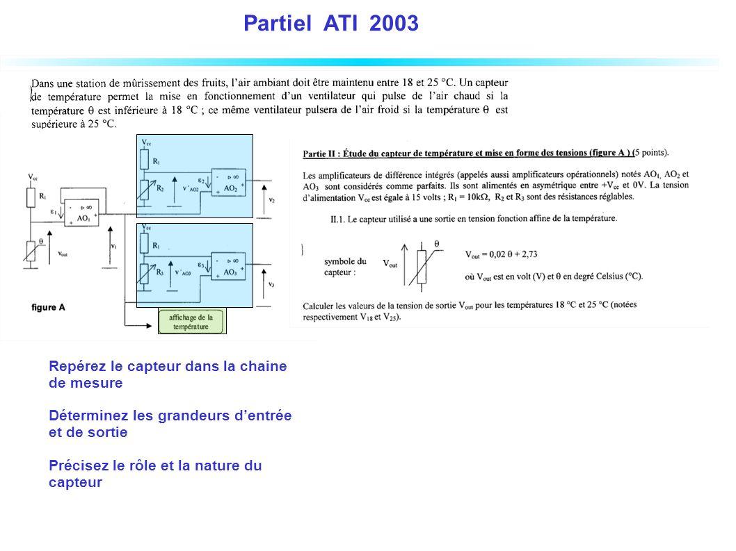Partiel ATI 2003 Repérez le capteur dans la chaine de mesure Déterminez les grandeurs dentrée et de sortie Précisez le rôle et la nature du capteur