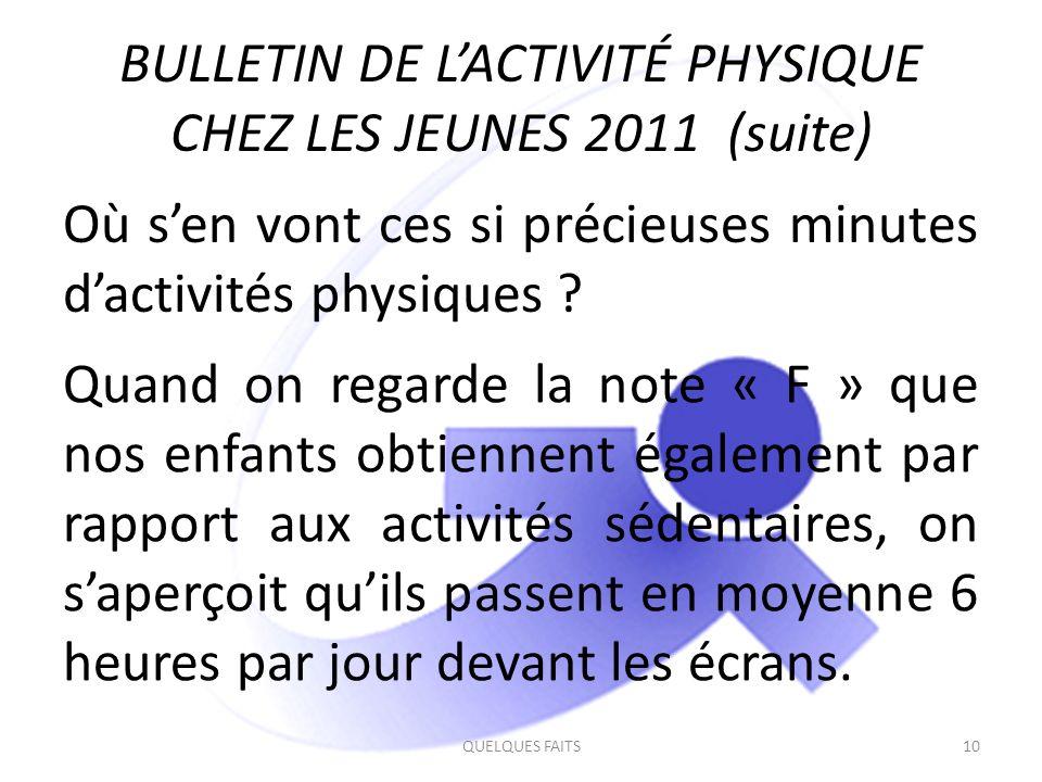 BULLETIN DE LACTIVITÉ PHYSIQUE CHEZ LES JEUNES 2011 (suite) Où sen vont ces si précieuses minutes dactivités physiques ? 10 Quand on regarde la note «