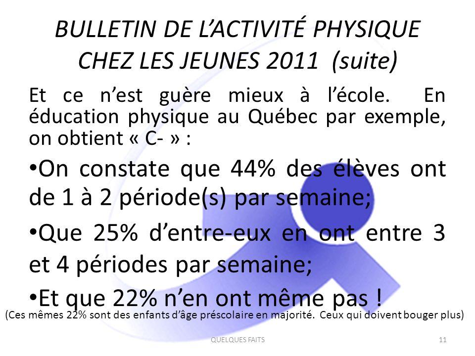 BULLETIN DE LACTIVITÉ PHYSIQUE CHEZ LES JEUNES 2011 (suite) Et ce nest guère mieux à lécole. En éducation physique au Québec par exemple, on obtient «