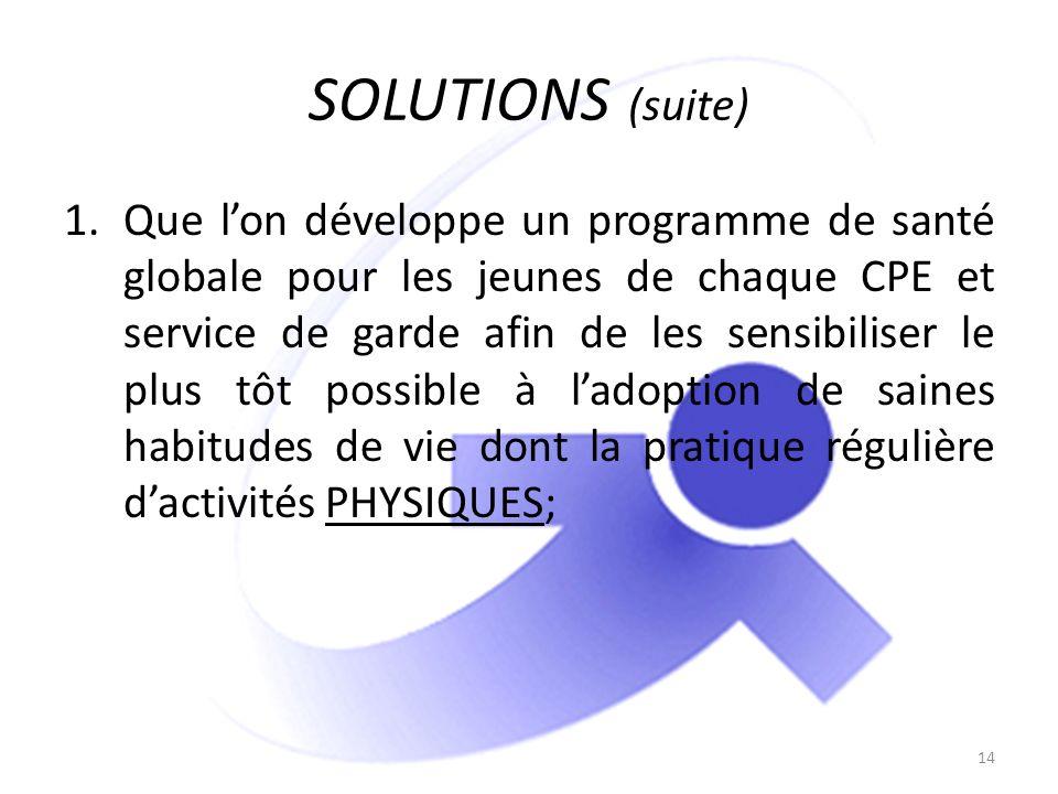 SOLUTIONS (suite) 1.Que lon développe un programme de santé globale pour les jeunes de chaque CPE et service de garde afin de les sensibiliser le plus