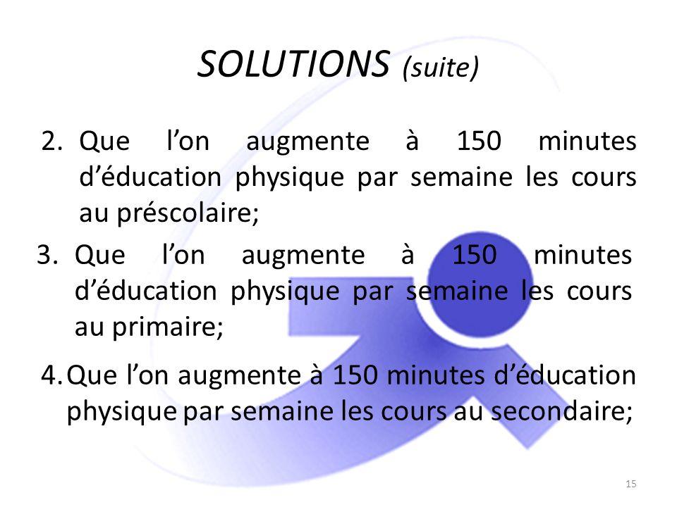 SOLUTIONS (suite) 2.Que lon augmente à 150 minutes déducation physique par semaine les cours au préscolaire; 15 3.Que lon augmente à 150 minutes déduc