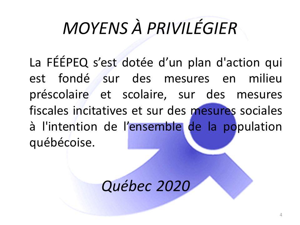 MOYENS À PRIVILÉGIER La FÉÉPEQ sest dotée dun plan d'action qui est fondé sur des mesures en milieu préscolaire et scolaire, sur des mesures fiscales
