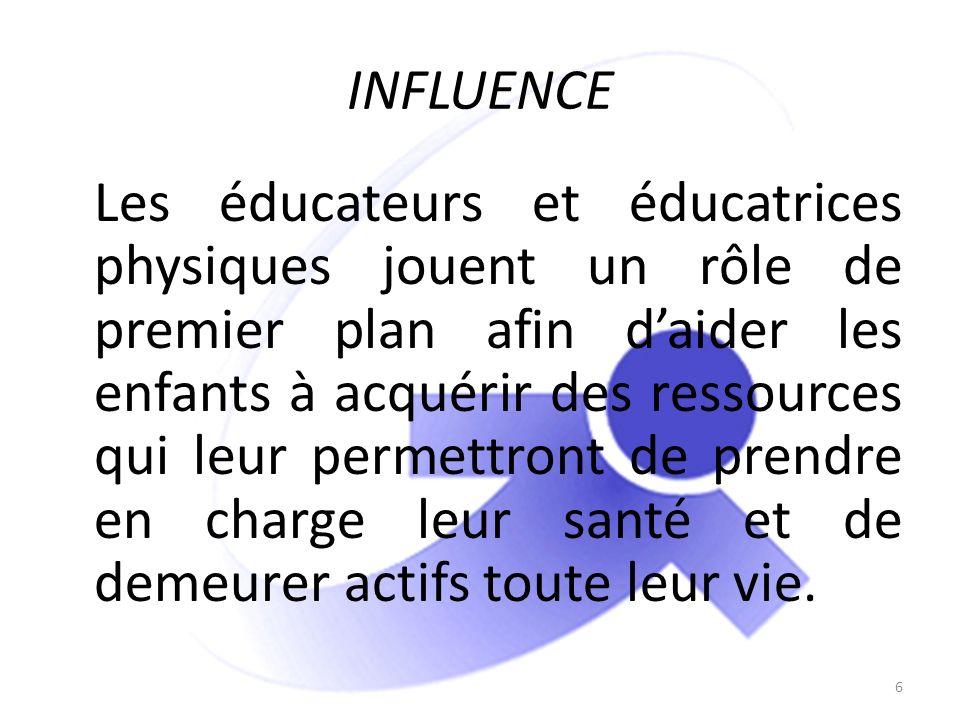 INFLUENCE Les éducateurs et éducatrices physiques jouent un rôle de premier plan afin daider les enfants à acquérir des ressources qui leur permettron