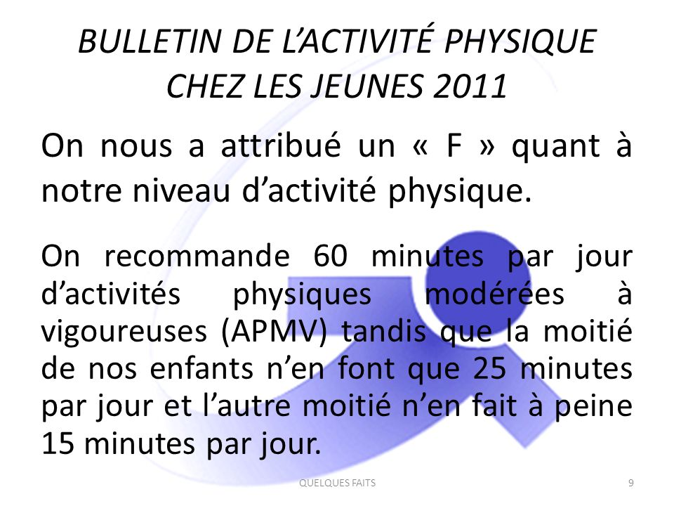 BULLETIN DE LACTIVITÉ PHYSIQUE CHEZ LES JEUNES 2011 On nous a attribué un « F » quant à notre niveau dactivité physique. 9 On recommande 60 minutes pa