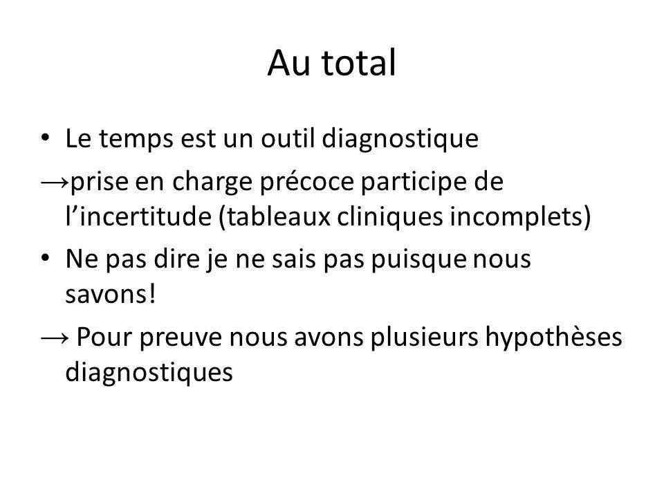 Au total Le temps est un outil diagnostique prise en charge précoce participe de lincertitude (tableaux cliniques incomplets) Ne pas dire je ne sais p