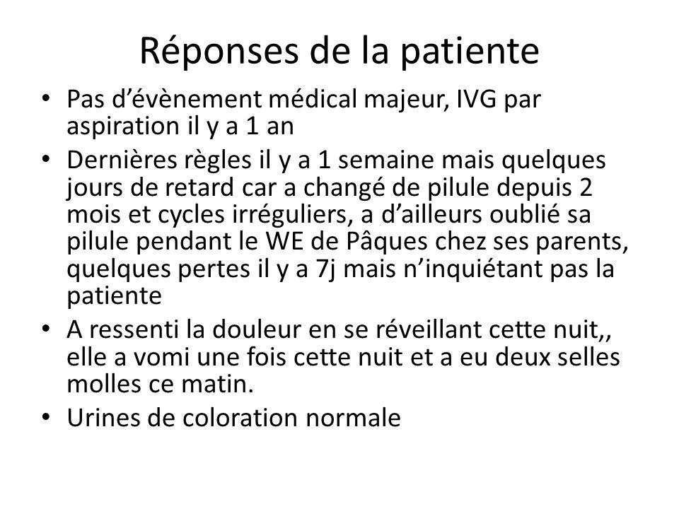 Réponses de la patiente Pas dévènement médical majeur, IVG par aspiration il y a 1 an Dernières règles il y a 1 semaine mais quelques jours de retard