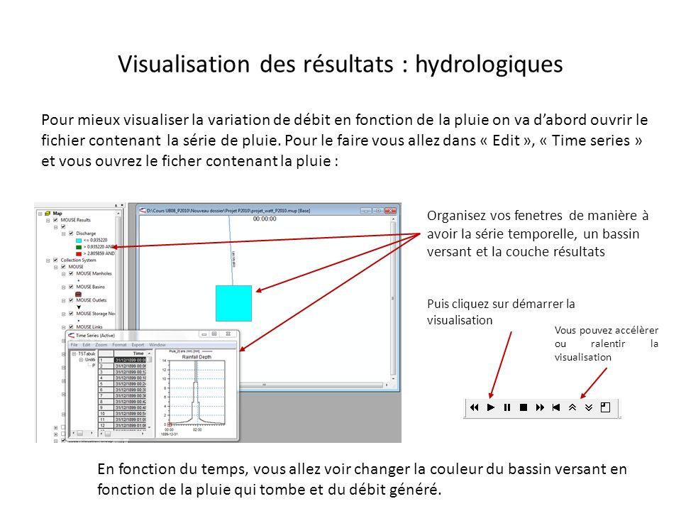 Visualisation des résultats : hydrologiques Pour mieux visualiser la variation de débit en fonction de la pluie on va dabord ouvrir le fichier contena