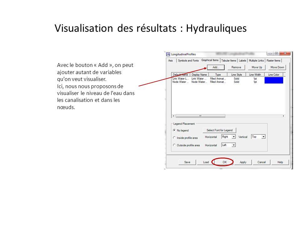 Visualisation des résultats : Hydrauliques Avec le bouton « Add », on peut ajouter autant de variables quon veut visualiser. Ici, nous nous proposons