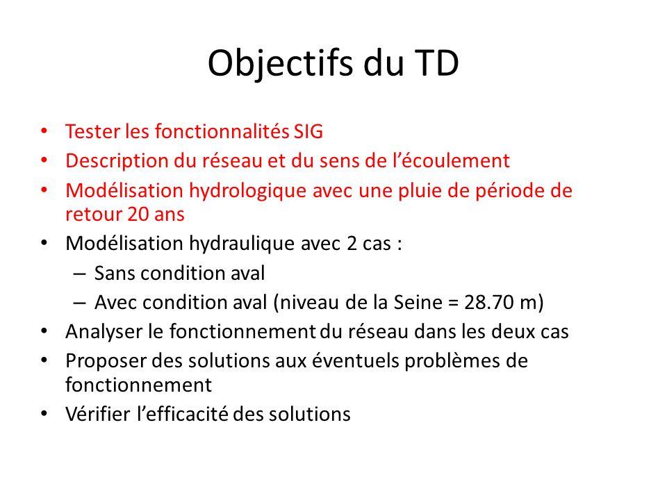 Objectifs du TD Tester les fonctionnalités SIG Description du réseau et du sens de lécoulement Modélisation hydrologique avec une pluie de période de