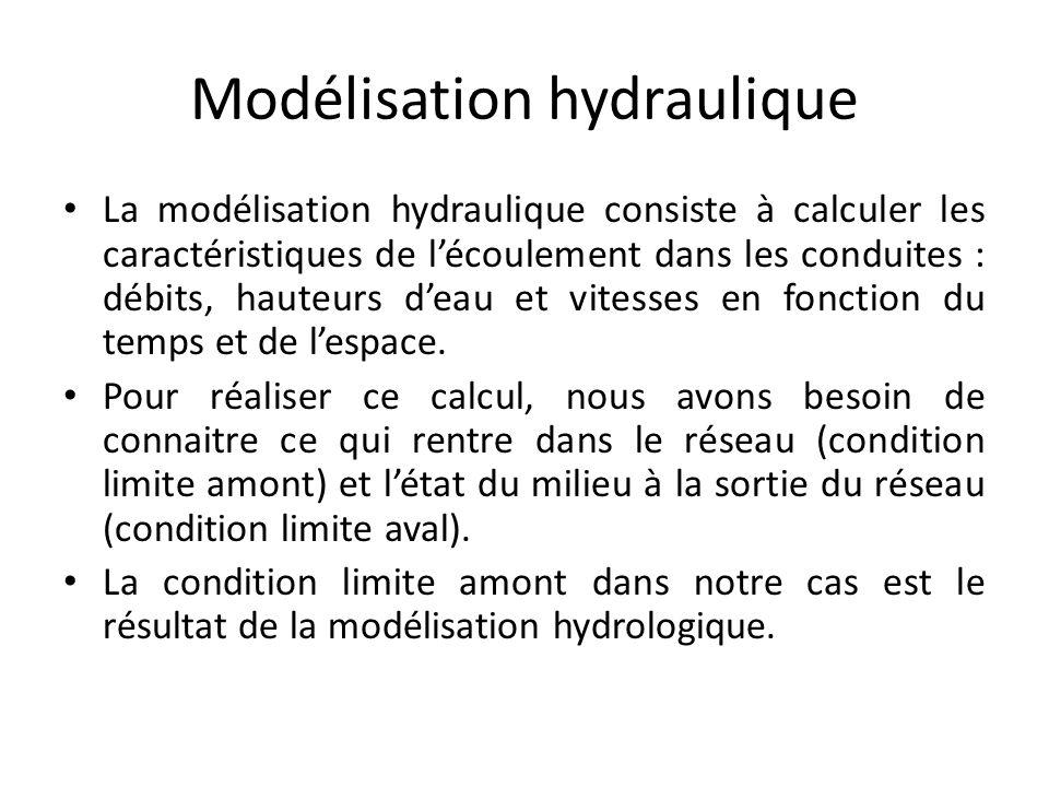 Modélisation hydraulique La modélisation hydraulique consiste à calculer les caractéristiques de lécoulement dans les conduites : débits, hauteurs dea