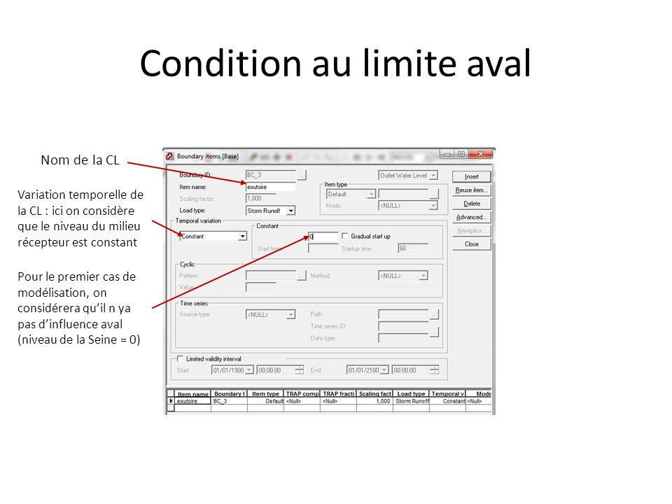 Condition au limite aval Nom de la CL Variation temporelle de la CL : ici on considère que le niveau du milieu récepteur est constant Pour le premier