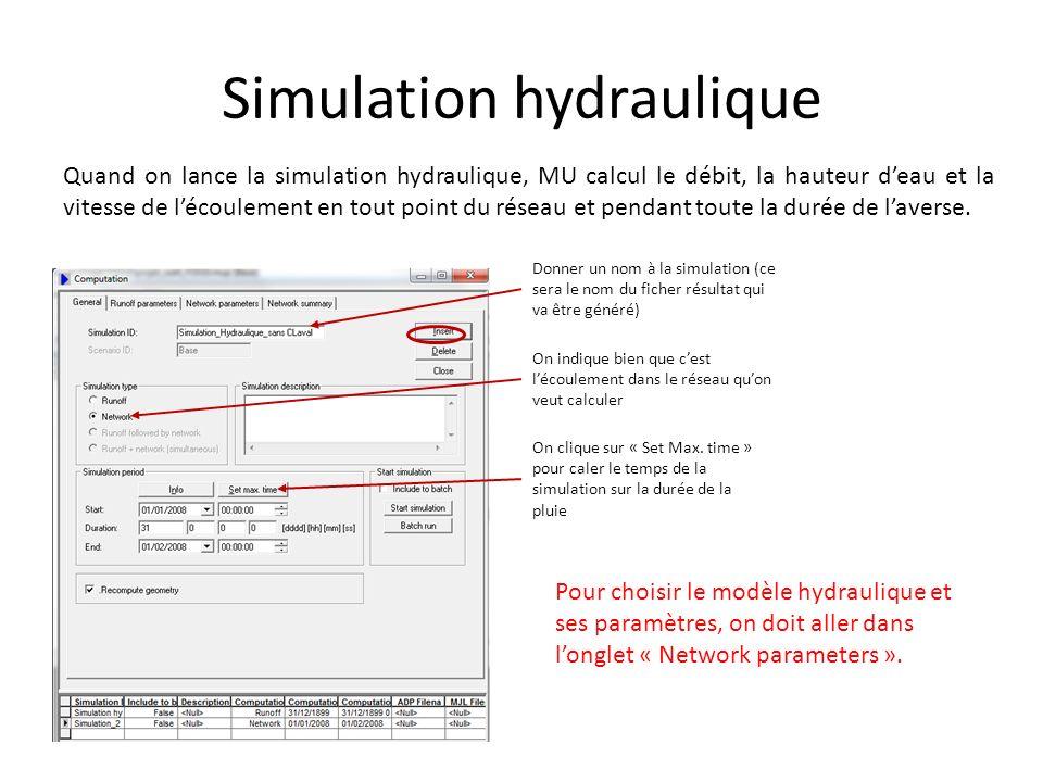 Simulation hydraulique Quand on lance la simulation hydraulique, MU calcul le débit, la hauteur deau et la vitesse de lécoulement en tout point du rés