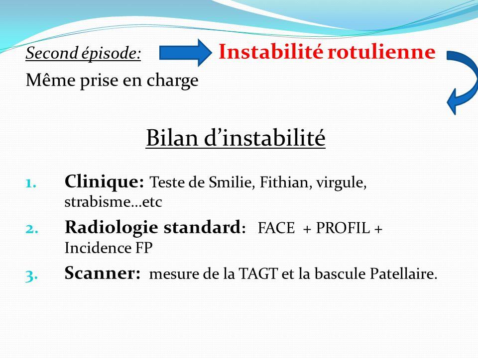 Second épisode: Instabilité rotulienne Même prise en charge Bilan dinstabilité 1. Clinique: Teste de Smilie, Fithian, virgule, strabisme…etc 2. Radiol