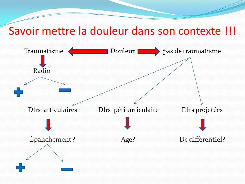 Mécanisme Ostéochondrite Ostéonécrose du CM Idiopathique (Ischémique?) Zone portante du Condyle médial Touche le jeune adulte M>F Deux évolutions possibles: 1.