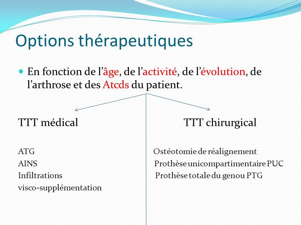 Options thérapeutiques En fonction de lâge, de lactivité, de lévolution, de larthrose et des Atcds du patient. TTT médical TTT chirurgical ATG Ostéoto