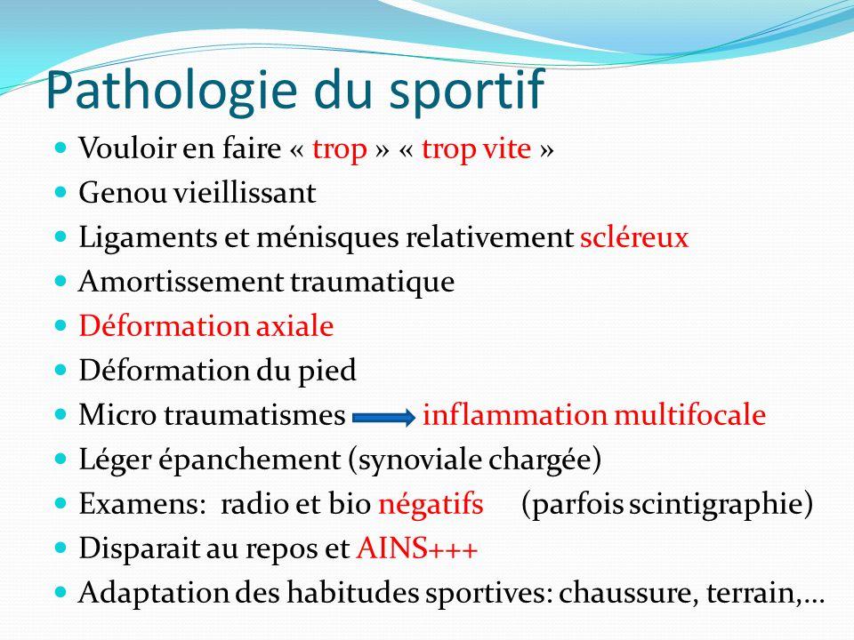 Pathologie du sportif Vouloir en faire « trop » « trop vite » Genou vieillissant Ligaments et ménisques relativement scléreux Amortissement traumatiqu