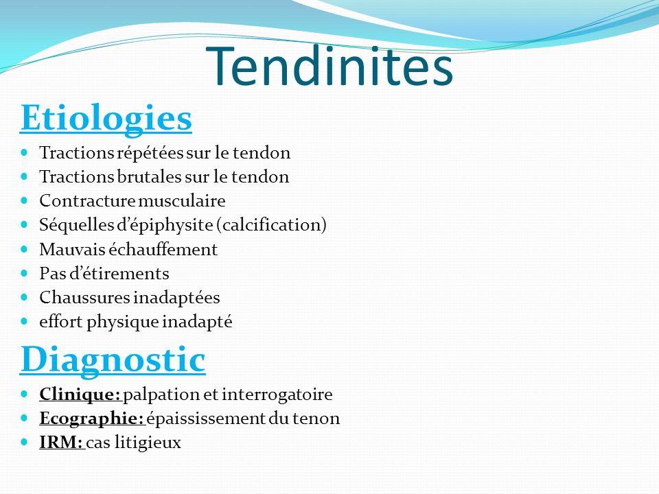 Tendinites Etiologies Tractions répétées sur le tendon Tractions brutales sur le tendon Contracture musculaire Séquelles dépiphysite (calcification) M