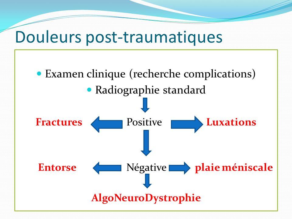 Douleurs post-traumatiques Examen clinique (recherche complications) Radiographie standard Fractures Positive Luxations Entorse Négative plaie ménisca