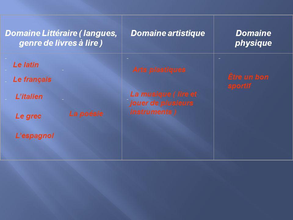 Domaine Littéraire ( langues, genre de livres à lire ) Domaine artistiqueDomaine physique - - - - - -- - - Le latin Le français Litalien Le grec Lespa