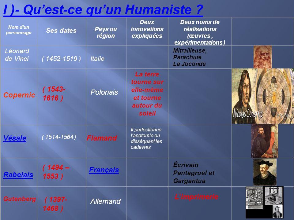 I )- Quest-ce quun Humaniste ? Nom dun personnage Ses dates Pays ou région Deux innovations expliquées Deux noms de réalisations (œuvres, expérimentat