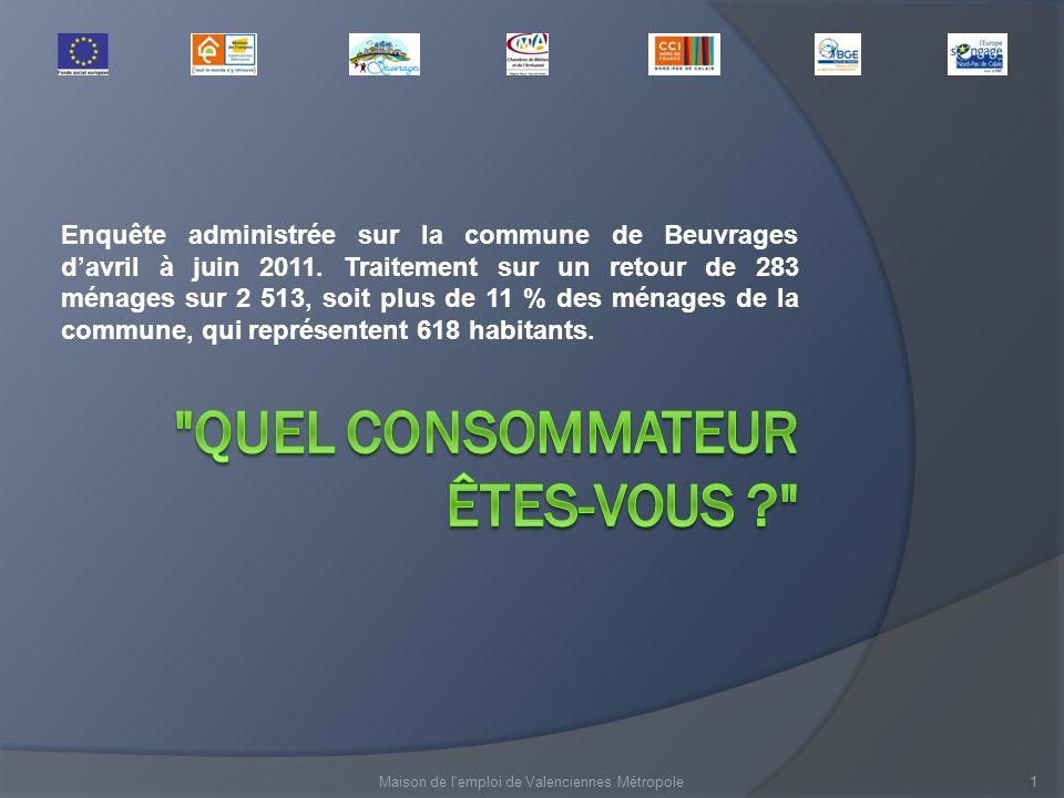 Enquête administrée sur la commune de Beuvrages davril à juin 2011. Traitement sur un retour de 283 ménages sur 2 513, soit plus de 11 % des ménages d