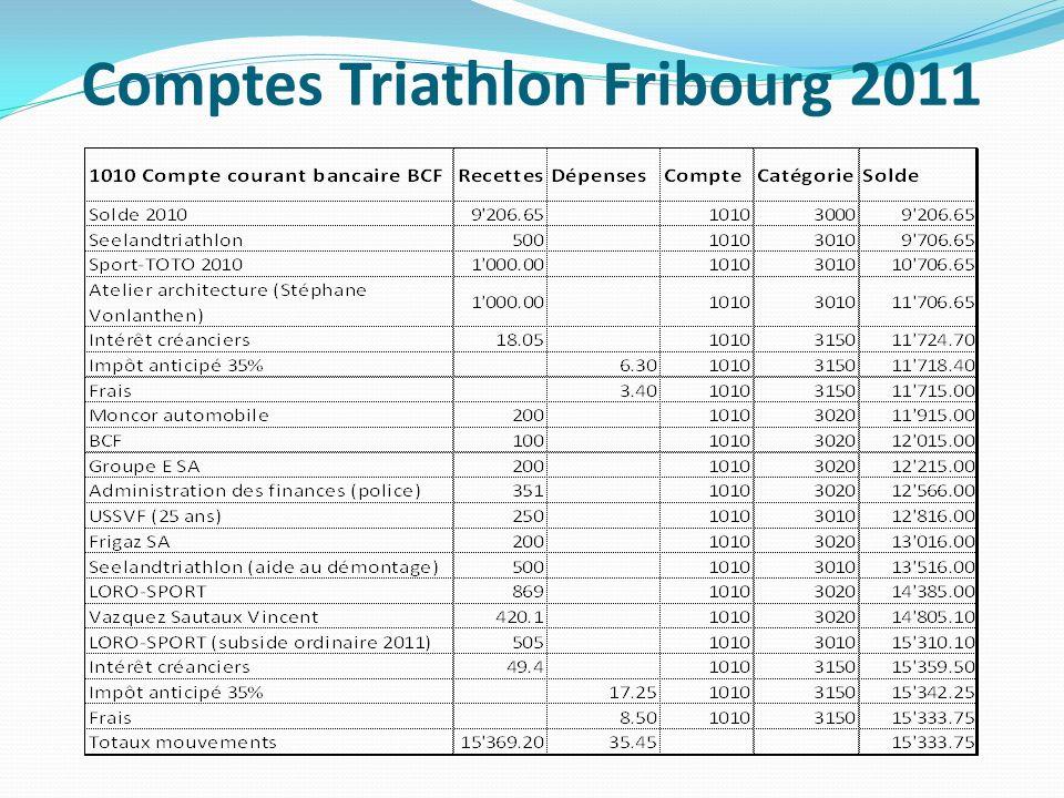 Comptes Triathlon Fribourg 2011