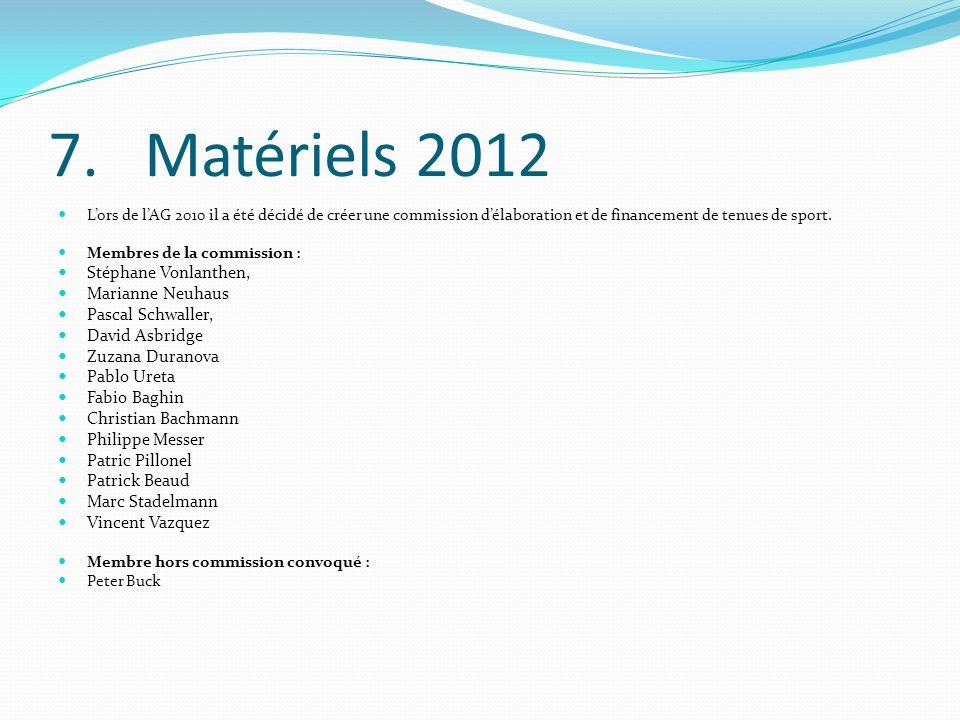 7.Matériels 2012 Lors de lAG 2010 il a été décidé de créer une commission délaboration et de financement de tenues de sport.