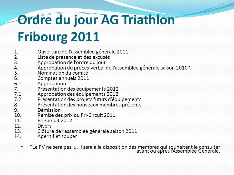 Swiss Triathlon CS Team-Sprints 2011 1.