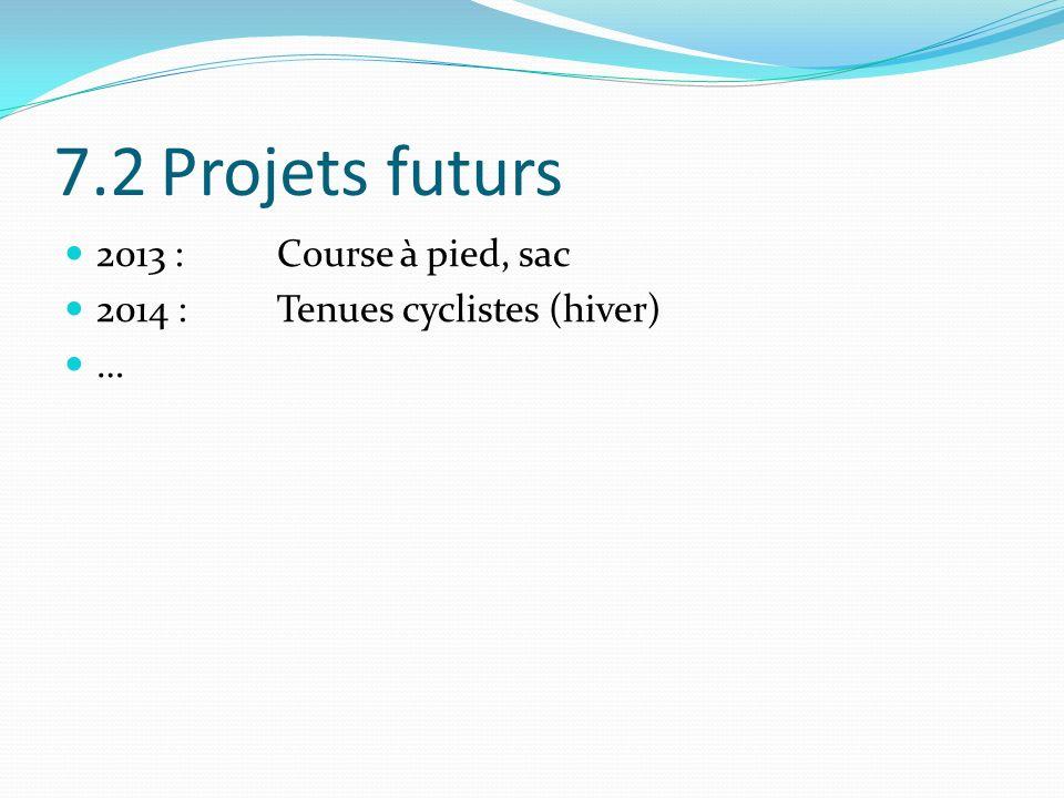 7.2Projets futurs 2013 :Course à pied, sac 2014 :Tenues cyclistes (hiver) …
