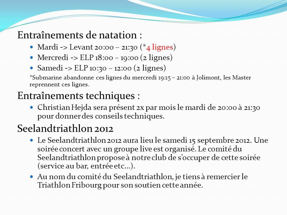 Entraînements de natation : Mardi -> Levant 20:00 – 21:30 (*4 lignes) Mercredi -> ELP 18:00 – 19:00 (2 lignes) Samedi -> ELP 10:30 – 12:00 (2 lignes) *Submarine abandonne ces lignes du mercredi 19:15 – 21:00 à Jolimont, les Master reprennent ces lignes.