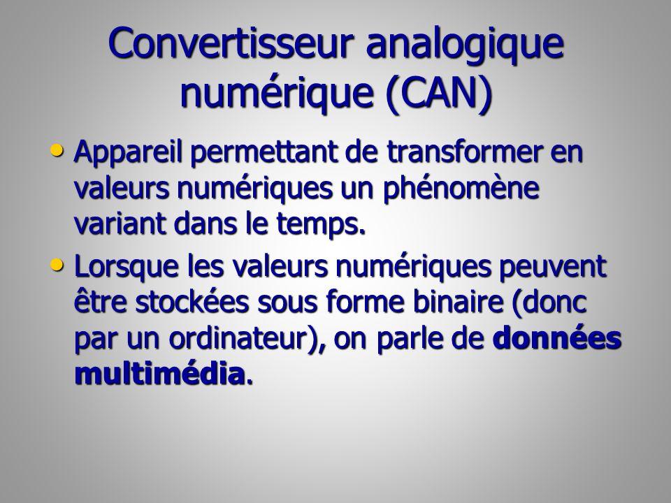 Convertisseur analogique numérique (CAN) Appareil permettant de transformer en valeurs numériques un phénomène variant dans le temps.