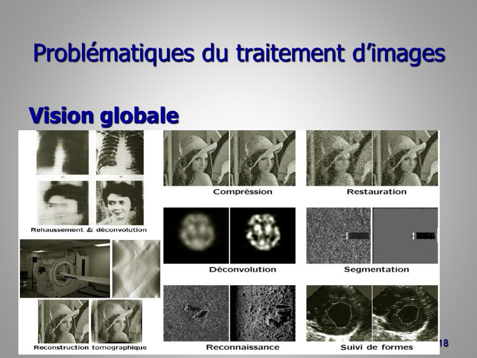 Problématiques du traitement dimages Vision globale 18