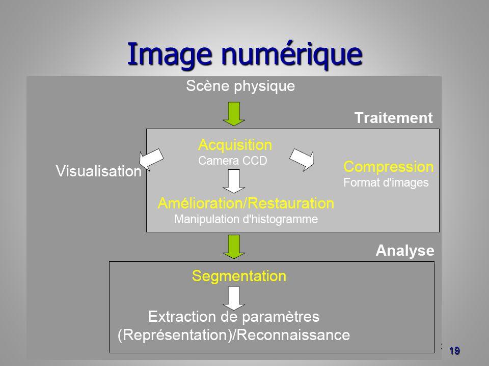 Image numérique 19