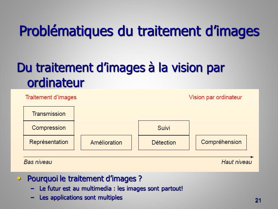 Problématiques du traitement dimages Du traitement dimages à la vision par ordinateur Pourquoi le traitement dimages .