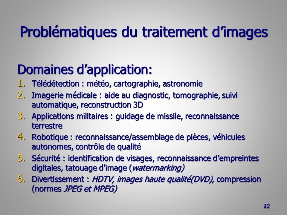 Problématiques du traitement dimages Domaines dapplication: 1.