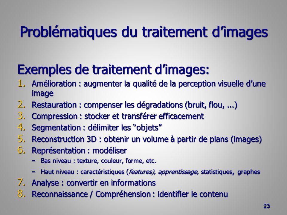 Problématiques du traitement dimages Exemples de traitement dimages: 1.