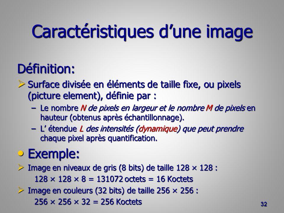 Caractéristiques dune image Définition: Surface divisée en éléments de taille fixe, ou pixels (picture element), définie par : Surface divisée en éléments de taille fixe, ou pixels (picture element), définie par : –Le nombre N de pixels en largeur et le nombre M de pixels en hauteur (obtenus après échantillonnage).