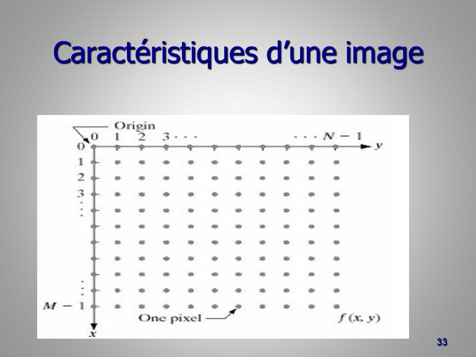 Caractéristiques dune image 33