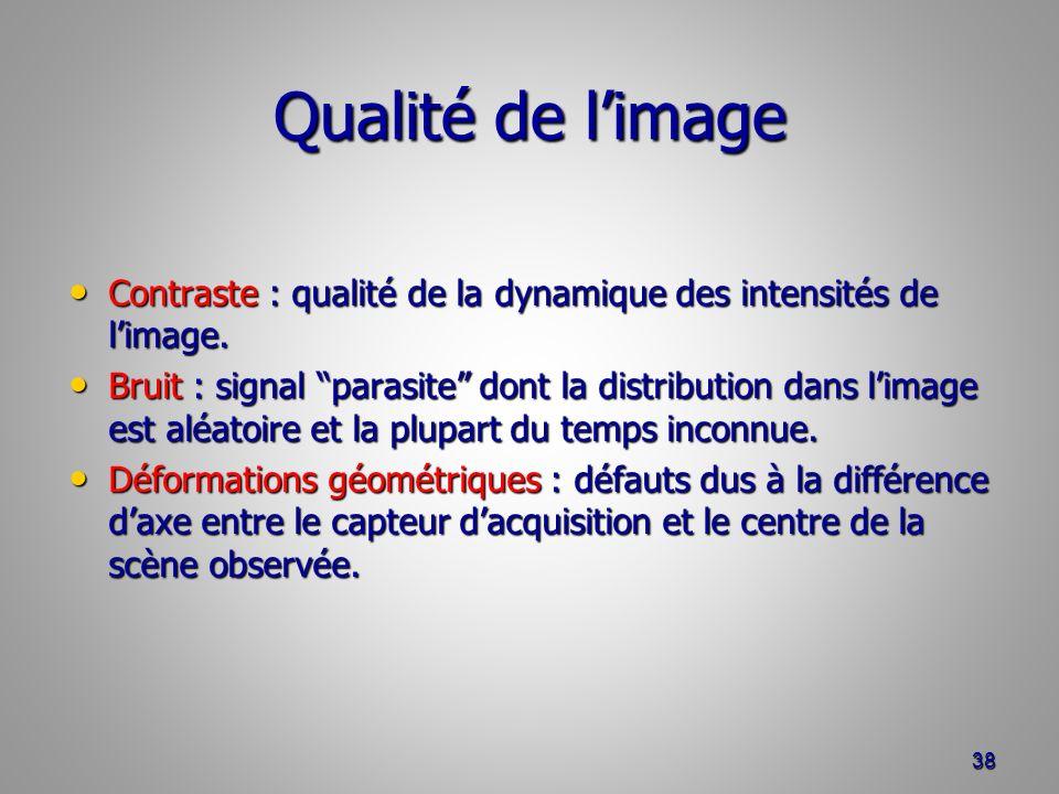 Qualité de limage Contraste : qualité de la dynamique des intensités de limage.