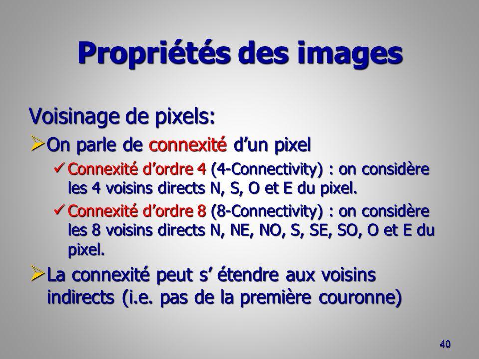 Propriétés des images Voisinage de pixels: On parle de connexité dun pixel On parle de connexité dun pixel Connexité dordre 4 (4-Connectivity) : on considère les 4 voisins directs N, S, O et E du pixel.