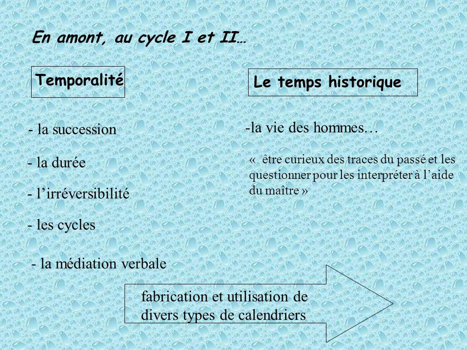 En amont, au cycle I et II… Temporalité Le temps historique - la succession - la durée - lirréversibilité - les cycles - la médiation verbale -la vie