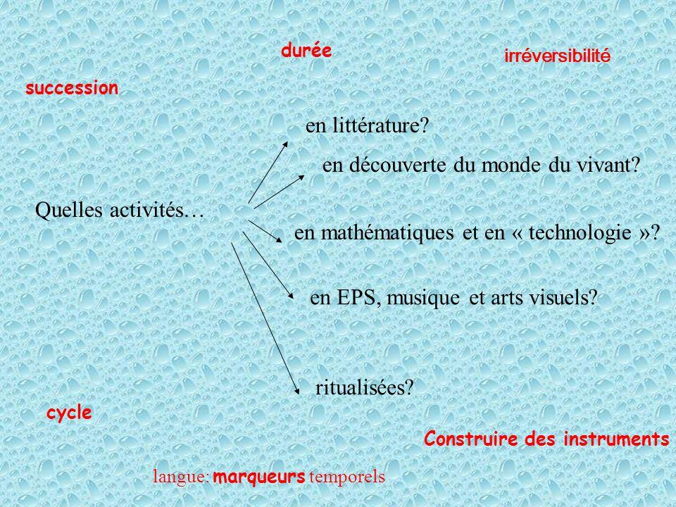 succession durée irréversibilité cycle langue: marqueurs temporels Construire des instruments Quelles activités… en littérature? en découverte du mond